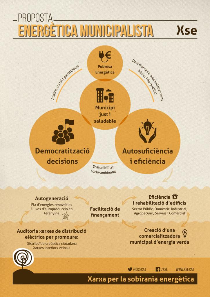 Infografia_PropostaMunicipalista-mail