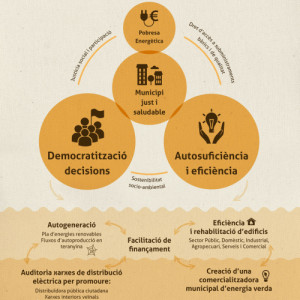 Infografia_PropostaMunicipalista-mail_squared